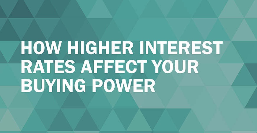 How Higher Interest Rates Affect Your Buying Power