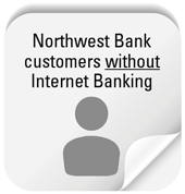Button to open an account online for Northwest Bank customers without internet banking