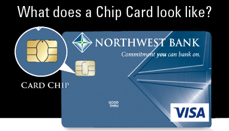 What does a Chip Card look like
